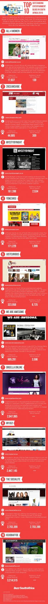 south_africa_entertainment_infographic copy