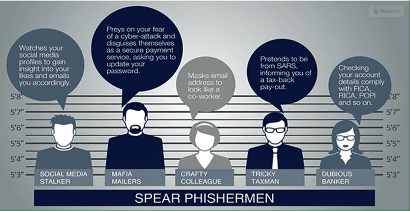 spear phishermen